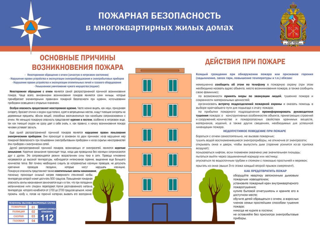 жилые_дома_ПАМЯТКА